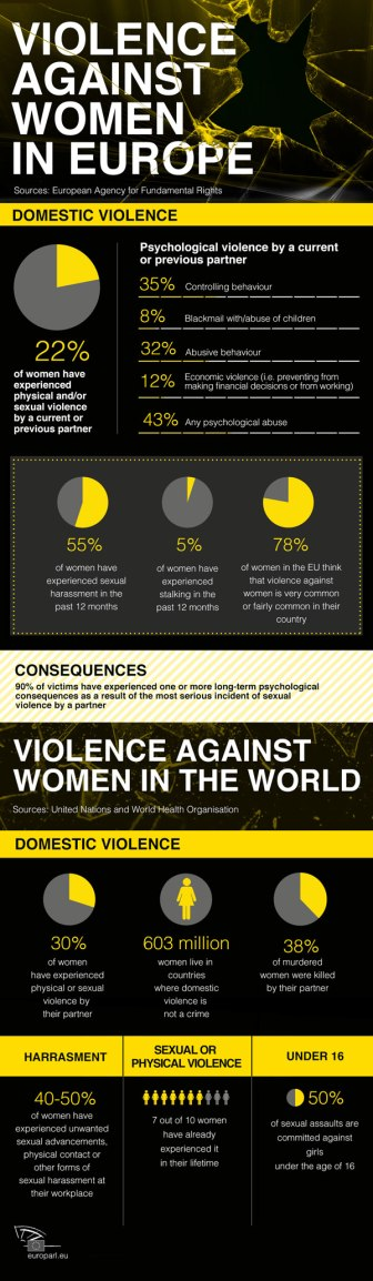 Violence against women graphics